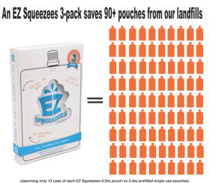 EZ_equals2